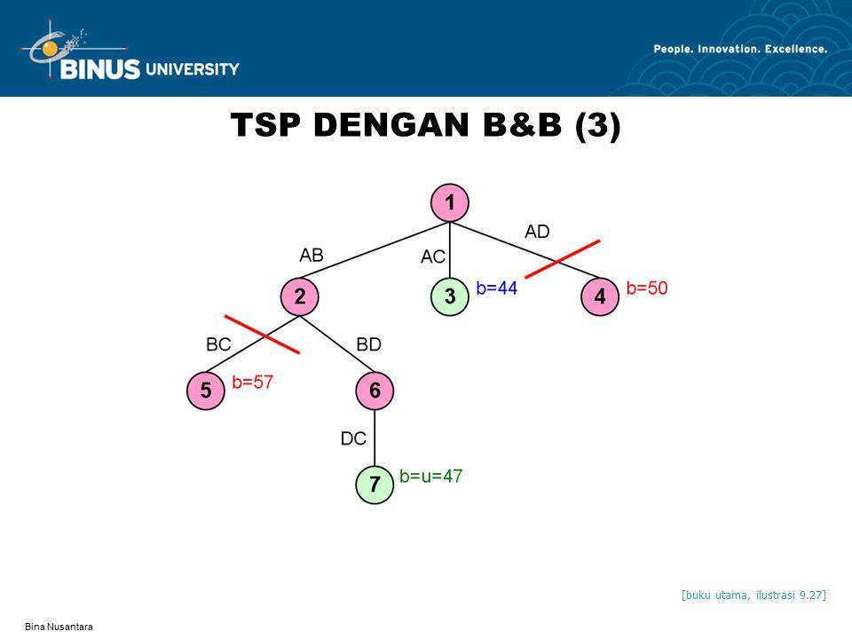 TSP DENGAN B&B (3) [buku utama, ilustrasi 9.27] Bina Nusantara